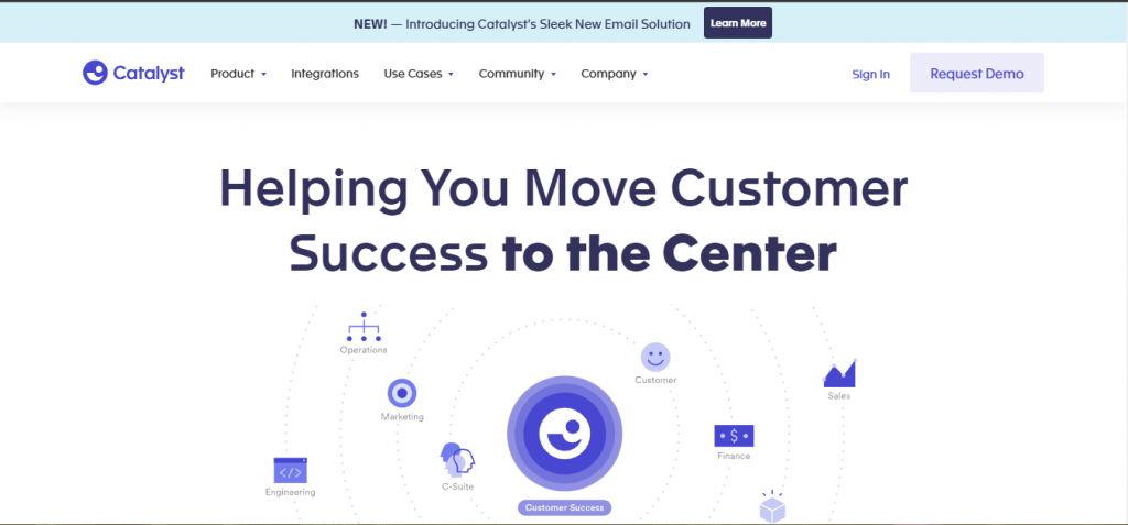 catalyst customer revenue optimization software